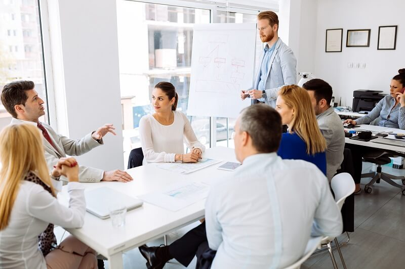Do you really need real estate marketing training?